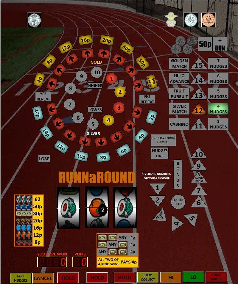 PCP - RunnaRound